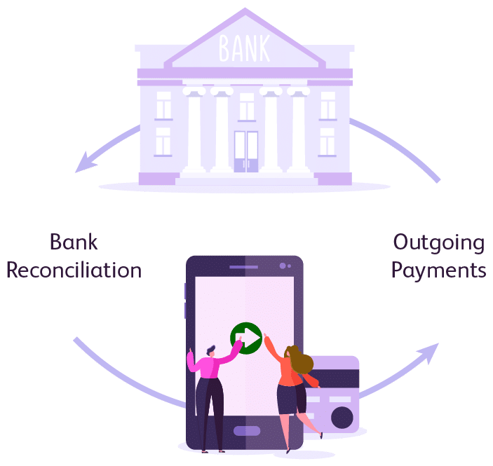 Enterpryze Banking, bank reconciliation and outgoing payment